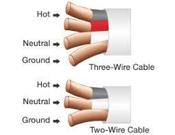 electrical wiring photo